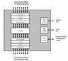 PCIe Gen3 Signal Retimer -- 89HT0816P