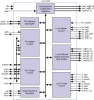 PCI Compiler, 64-bit Target