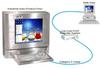 NEMA 4X Workstation Monitor -- 2750KB Series