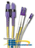 Siemon LightSystem MTRJ Duplex Jumpers -- FJ2R-MTMT5MM-01