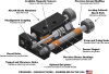 Linear Thrusters -- LT-Series