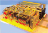 Frequency Generator Equipment