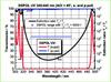 Thin Film Polarizer Coating -- DSPOL UV