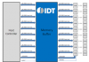Low-Power DDR3 Memory Buffer for LRDIMM Modules -- MB3518