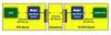 16-lane, 8 Gbps, PCIe 3.0 Retimer -- 89HT0832P