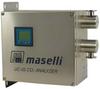 UC-05 Online Carbonation Analyzer