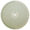 PR250/9006R - Chart Paper for ABB Commander 250-mm Strip Chart Recorders, 100 divisions -- GO-80703-72