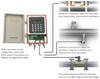 Flow Cell Flowmeter -- Series EF10