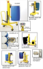 EASYLIFT™ DRUM AND ROLL TRANSPORTERS -- HELE800