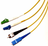 Variable Fiber Optic Attenuator Patchcords -- Type V
