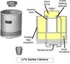 Laboratory Furnace -- LFV-5