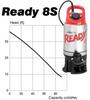 Ready Series Drainage Pump -- Ready 8S