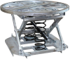 Stainless Steel Spring Actuated Level Loader