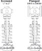 SG Iron Excess Pressure Valve -- DEP7
