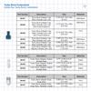 Tuohy Borst Adapter Cap -- 80423