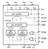 µP-Compatible, 14-Bit DAC -- MX7536 - Image