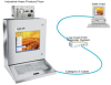 Hazardous Area Integrated Monitor -- 2610 Series