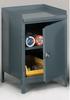 EDSAL Two-Shelf Shop Cabinet -- 5305000