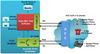 Acoustic Echo Compliance Test Software -- PKB081