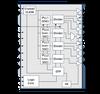 Embedded Intel x86 Clock -- SL28442-2 - Image