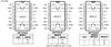 2Ω, Quad, SPST, CMOS Analog Switches -- MAX4677 - Image