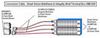 12-Zone Mold Terminal Mounting Box -- IMB1200