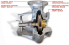 End Suction Centrifugal Pump Series -- Model R3GM -- View Larger Image