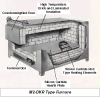 Bench Top Box Furnace -- M2-DKR - Image