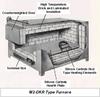 Bench Top Box Furnace -- M2-DKR