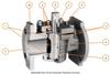 ANSI Sleeved Plug Valves -- Multiport