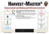 Harvest-Master Display Board & Controller -- HM10020