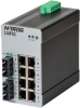 110FX2 Unmanaged Industrial Ethernet Switch, SC 80km -- 110FXE2-SC-80 -Image