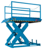 3000 Series Recessed Dock Lifts -- 3320