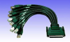 I/O Cable Assemblies -- RG8219