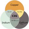 CIG (Cu/In/Ga) Targets