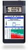 Vibration Meter, Electronic Stethoscope -- Examiner 1000