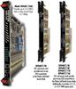 16-Port G.SHDSL TDM Concentrator -- Model 3096RC - Image