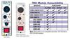 Smart Series Temp Controls -- TAS Alarm/Control Acc. Module