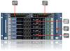 Blade Server -- ZNYX® ZX2000