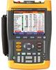 Scope Meter, 200 MHz, Bus HT, North America -- 70145998