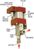 Chemical PPSF Series Pump -- PPSF111 - Image