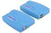 The Mini USB-2 Extender -- EXT-USB-MINI2