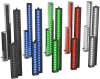 Machine Vision Lighting -- Linear Array Lights