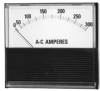 Model 2810 Analog Panel Meter -- CLE8-A3A401