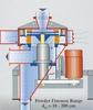 Stratoplex Air Classifier -- 500 ASP