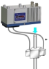 IM Series Infrared Multi Analyzer -- Liquid Cell