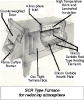High Temperature Furnace -- SCR-10818