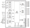 PMBus 6-Channel Power-Supply Manager -- MAX34440