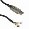 Smart Cables