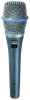 BETA Series Supercardioid Handheld Condenser Microphone -- 9120